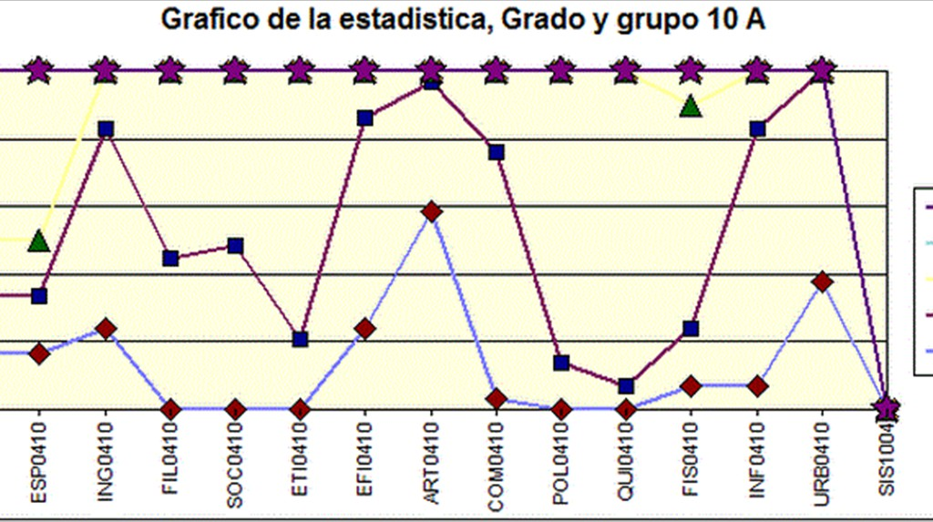 graficos estadisticos
